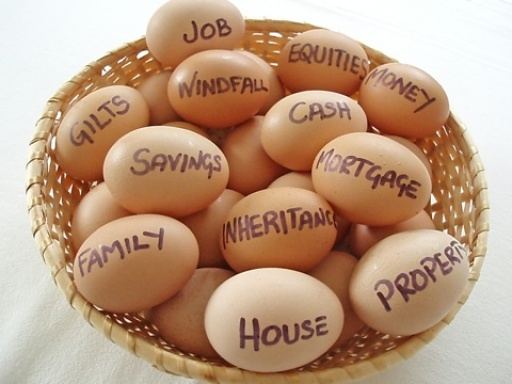 Diversify your financial eggs into many baskets for lowered risk exposure.
